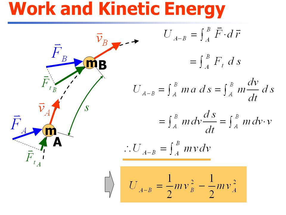 พลังงานจลน์ (kinetic energy) A B m m หลักการของงาน – พลังงานจลน์