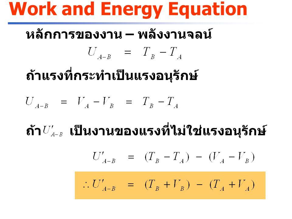 Work and Energy Equation หลักการของงาน – พลังงานจลน์ ถ้าแรงที่กระทำเป็นแรงอนุรักษ์ ถ้า เป็นงานของแรงที่ไม่ใช่แรงอนุรักษ์
