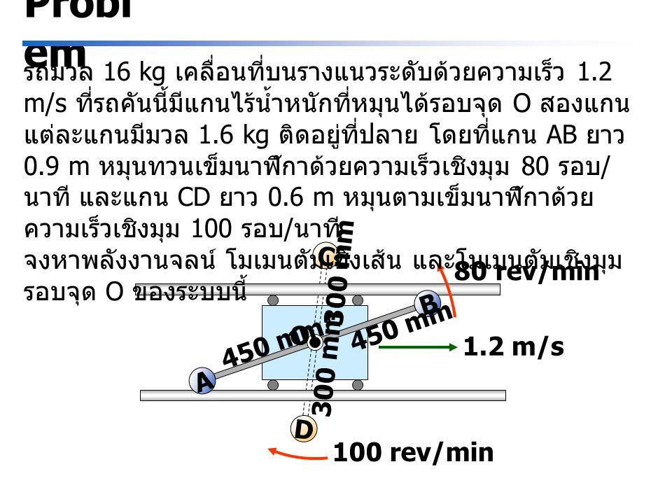 Probl em C D AB 1.2 m/s 80 rev/min 100 rev/min O 450 mm รถมวล 16 kg เคลื่อนที่บนรางแนวระดับด้วยความเร็ว 1.2 m/s ที่รถคันนี้มีแกนไร้น้ำหนักที่หมุนได้รอ