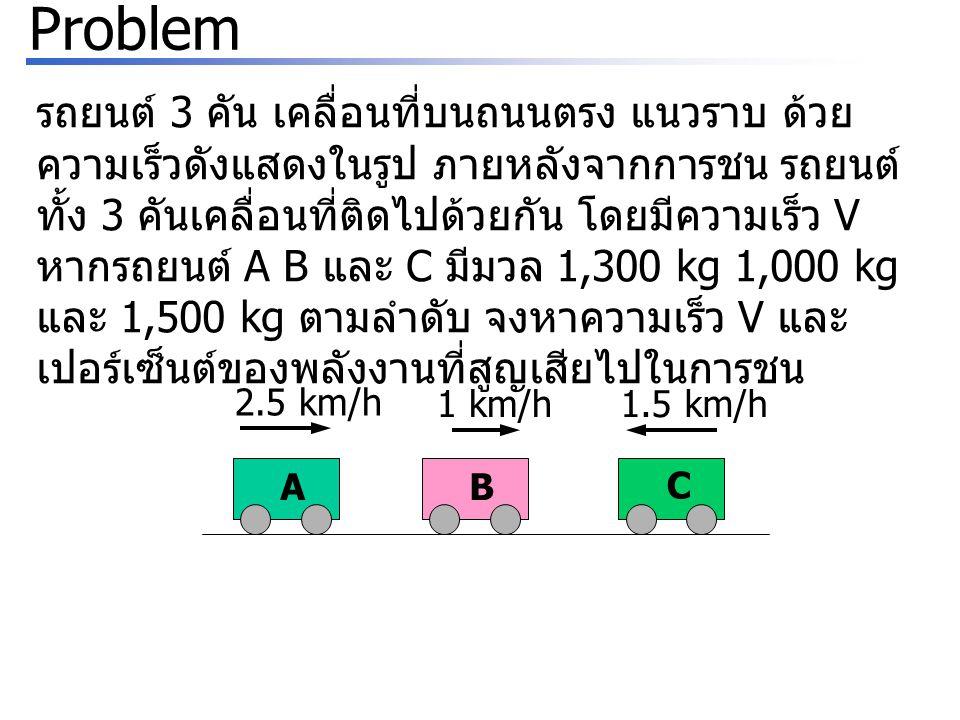 Problem รถยนต์ 3 คัน เคลื่อนที่บนถนนตรง แนวราบ ด้วย ความเร็วดังแสดงในรูป ภายหลังจากการชน รถยนต์ ทั้ง 3 คันเคลื่อนที่ติดไปด้วยกัน โดยมีความเร็ว V หากรถยนต์ A B และ C มีมวล 1,300 kg 1,000 kg และ 1,500 kg ตามลำดับ จงหาความเร็ว V และ เปอร์เซ็นต์ของพลังงานที่สูญเสียไปในการชน 2.5 km/h 1 km/h1.5 km/h AB C