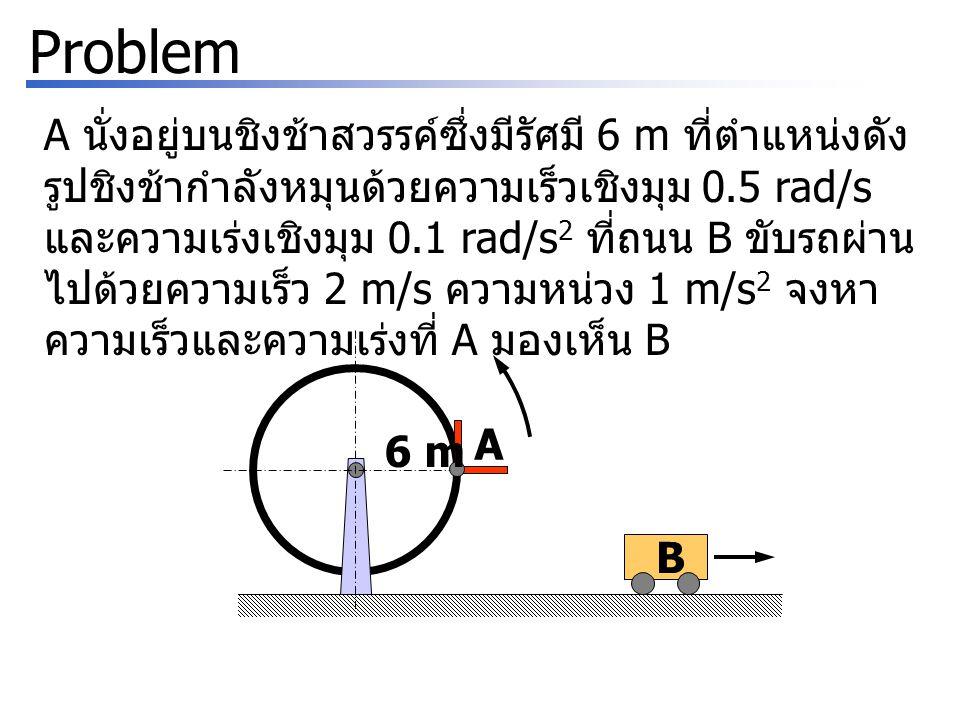 Problem บนพื้นที่ไม่มีแรงเสียดทาน บอล A มวล 2 kg และ บอล B มวล 5 kg ชนกันด้วยความเร็วดังรูป ถ้า สัมประสิทธิ์การกระแทก e = 0.5 จงหา 1) ขนาดของความเร็วของ A และ B หลังชน 2) ความเร็วสัมพัทธ์หลังชนของ B เทียบกับ A v A = 20 m/s 30 o 60 o v B = 1 m/s A B