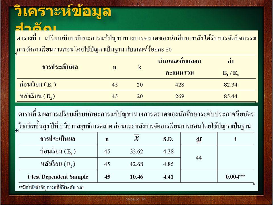 Supapol M. วิเคราะห์ข้อมูล สำคัญ ( ต่อ )