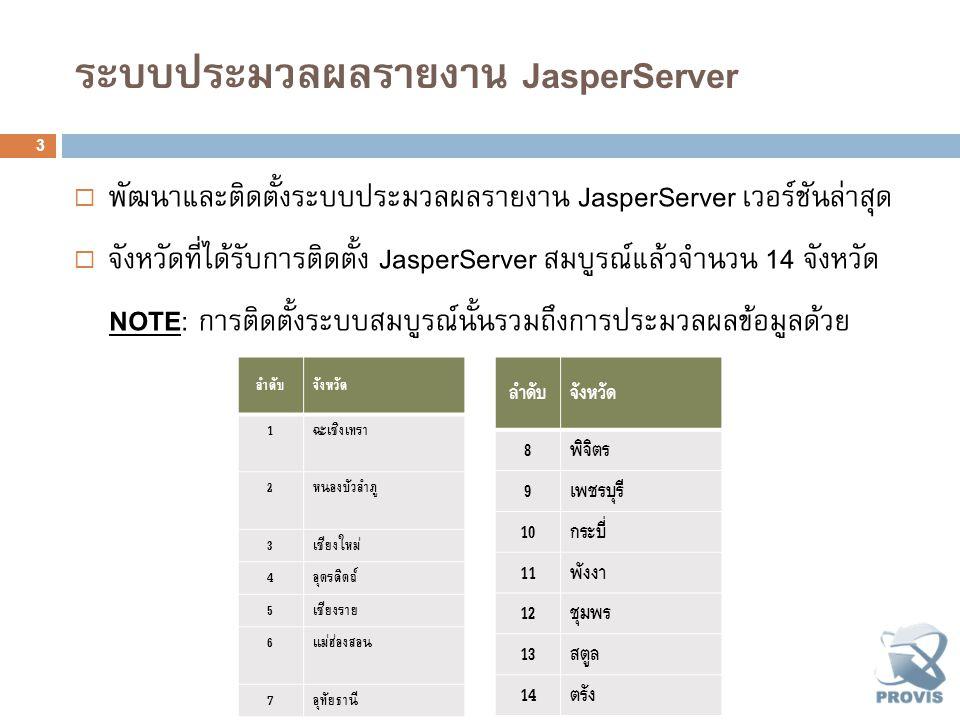 ระบบประมวลผลรายงาน JasperServer  พัฒนาและติดตั้งระบบประมวลผลรายงาน JasperServer เวอร์ชันล่าสุด  จังหวัดที่ได้รับการติดตั้ง JasperServer สมบูรณ์แล้วจำนวน 14 จังหวัด NOTE : การติดตั้งระบบสมบูรณ์นั้นรวมถึงการประมวลผลข้อมูลด้วย 3 ลำดับจังหวัด 1ฉะเชิงเทรา 2หนองบัวลำภู 3เชียงใหม่ 4อุตรดิตถ์ 5เชียงราย 6แม่ฮ่องสอน 7อุทัยธานี ลำดับจังหวัด 8พิจิตร 9เพชรบุรี 10กระบี่ 11พังงา 12ชุมพร 13สตูล 14ตรัง