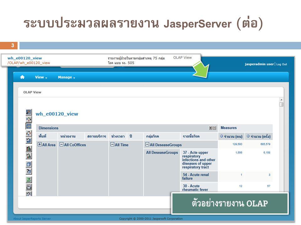 3 ระบบประมวลผลรายงาน JasperServer ( ต่อ ) ตัวอย่างรายงาน OLAP
