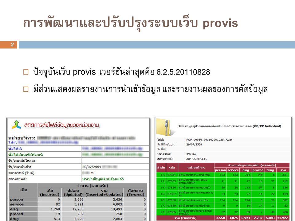 การพัฒนาและปรับปรุงระบบเว็บ provis 2  ปัจจุบันเว็บ provis เวอร์ชันล่าสุดคือ 6.2.5.20110828  มีส่วนแสดงผลรายงานการนำเข้าข้อมูล และรายงานผลของการตัดข้อมูล
