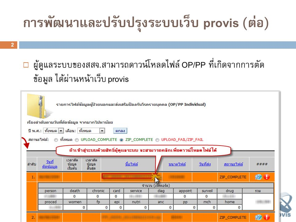 การพัฒนาและปรับปรุงระบบเว็บ provis (ต่อ) 2  ผู้ดูแลระบบของสสจ.