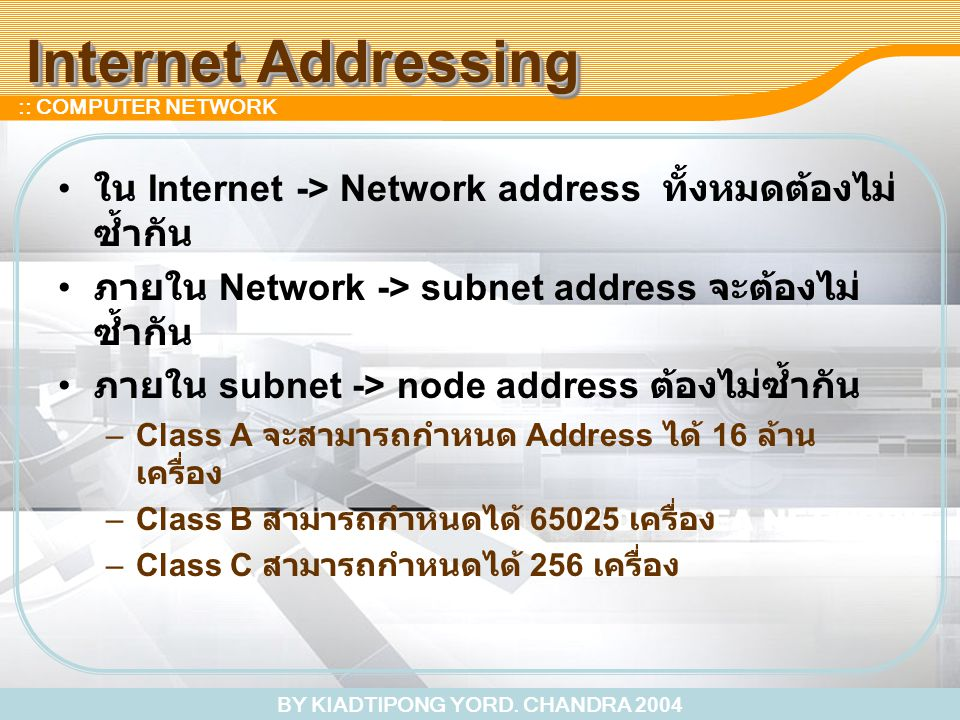 BY KIADTIPONG YORD. CHANDRA 2004 :: COMPUTER NETWORK Internet Addressing ใน Internet -> Network address ทั้งหมดต้องไม่ ซ้ำกัน ภายใน Network -> subnet