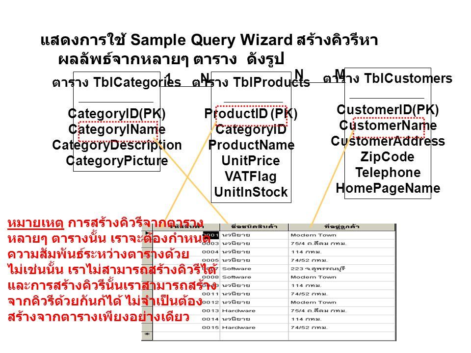 แสดงการใช้ Sample Query Wizard สร้างคิวรีหา ผลลัพธ์จากหลายๆ ตาราง ดังรูป ตาราง TblCategories CategoryID(PK) CategorylName CategoryDescription CategoryPicture ตาราง TblProducts ProductID (PK) CategoryID ProductName UnitPrice VATFlag UnitInStock 1N ตาราง TblCustomers CustomerID(PK) CustomerName CustomerAddress ZipCode Telephone HomePageName NM หมายเหตุ การสร้างคิวรีจากตาราง หลายๆ ตารางนั้น เราจะต้องกำหนด ความสัมพันธ์ระหว่างตารางด้วย ไม่เช่นนั้น เราไม่สามารถสร้างคิวรีได้ และการสร้างคิวรีนั้นเราสามารถสร้าง จากคิวรีด้วยกันก้ได้ ไม่จำเป็นต้อง สร้างจากตารางเพียงอย่างเดียว