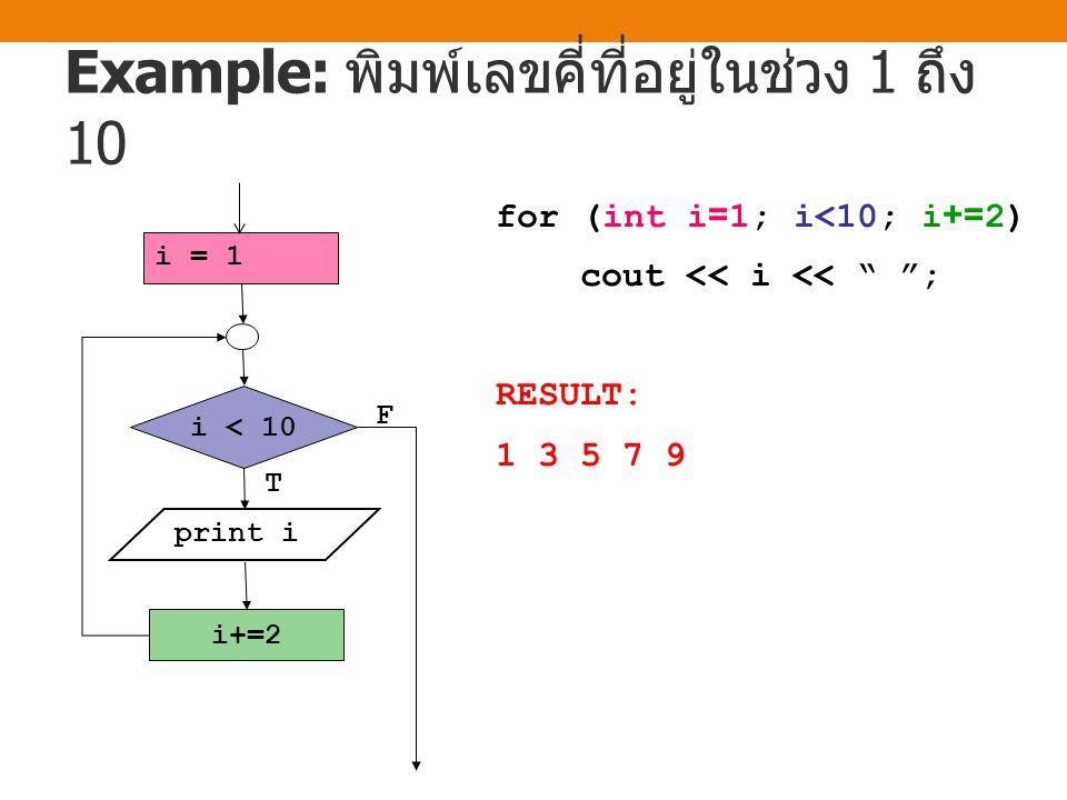 Example: พิมพ์เลขคี่ที่อยู่ในช่วง 1 ถึง 10 T F i+=2 i < 10 i = 1 print i for (int i=1; i<10; i+=2) cout << i << ; RESULT: 1 3 5 7 9