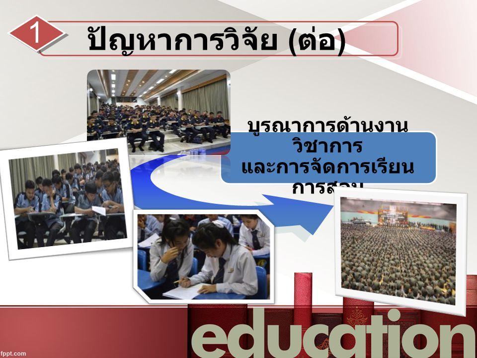 ปัญหาการวิจัย ( ต่อ ) 1 บูรณาการด้านงาน วิชาการ และการจัดการเรียน การสอน