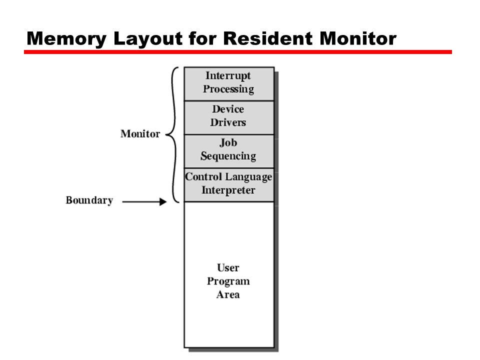 20 Communication Master-slave Relationship CPU จะเริ่ม start และ stop หรือ change การ ทำงานของ Channel ส่วน Channel จะติดต่อ กลับมาที่ CPU โดยวิธี Int