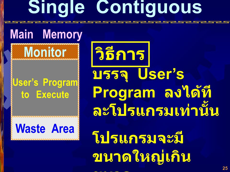 Memory Management  Single Contiguous  Partitioned  Paging  Segmentation  Segment-Paged