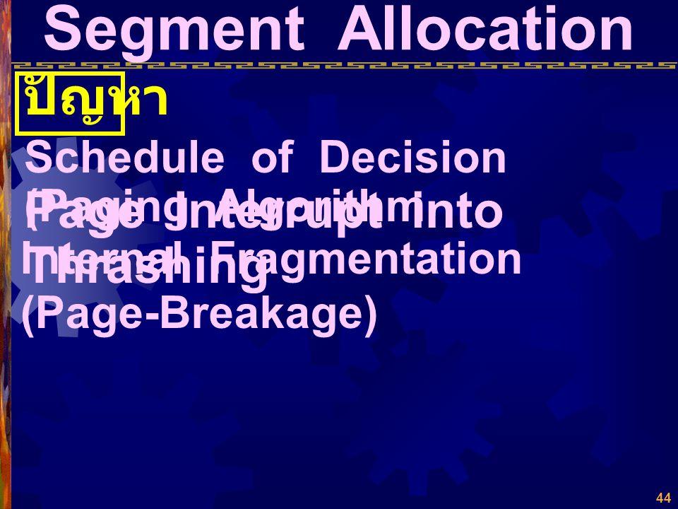 43 Segment Allocation การอ้างอิง Address แบ่ง ออกเป็น 2 ส่วน ชื่อของ Segment และ Offset BETA Attributes 1 2 3 4 5 61 2 3 4 5 6
