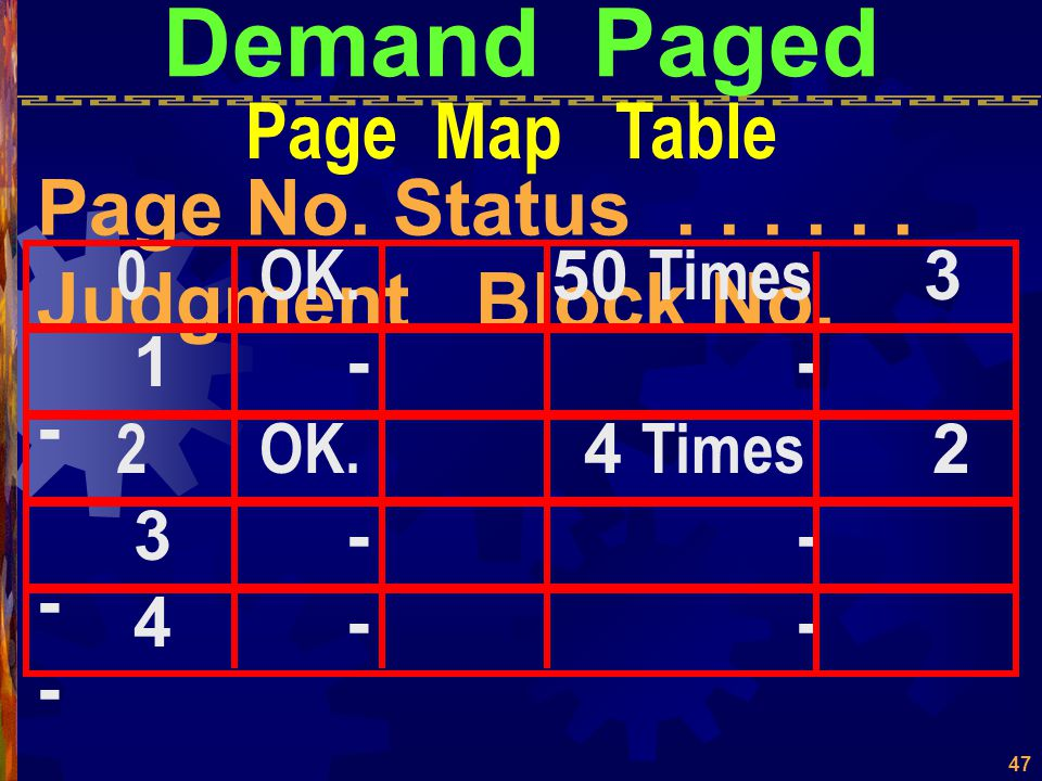 46 Demand Paged ไม่จำเป็นต้องบรรจุทุก Page ลง ใน Memory ก็สามารถ Execute ได้ ดังนั้นจึงบรรจุเฉพาะ Page แรก ลงใน Memory ก่อน เมื่อมีการ เรียกใช้ Page อ