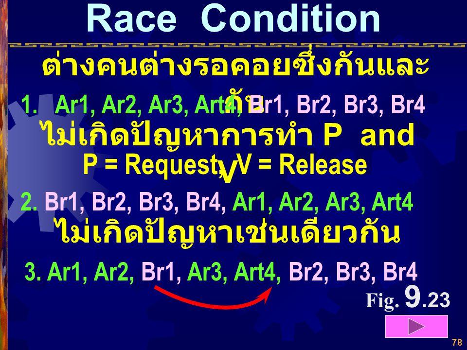 77 Race Condition สอง Process เรียกใช้ ข้อมูล หรือ Resource พร้อมกัน Supervisor Process 1 Process 2 Print Request Printer