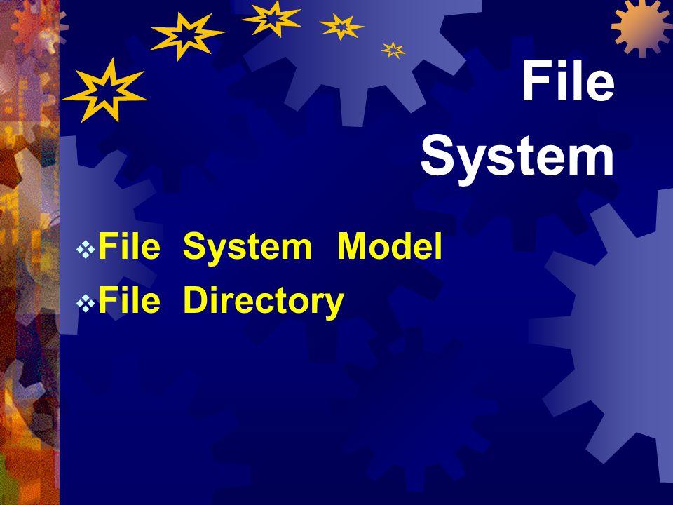 83 หัวข้อเรื่อง  I/O Programming  Memory Management  Processor Management  Device Management  File System File System
