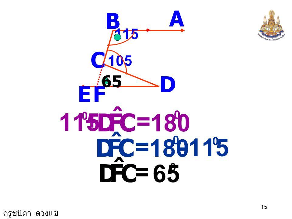 ครูชนิดา ดวงแข 14 A B C D E 115 105 F ( ขนาดมุมภายในบนข้างเดียวกันของ เส้นตัดเส้นขนานรวมกันเท่ากับ 180 ) CBA ˆ CFD ˆ += 180 0 พิสูจน์ ( กำหนดให้ ) BA