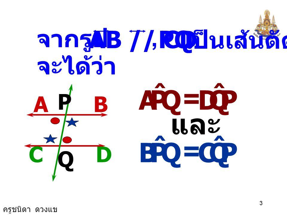 ครูชนิดา ดวงแข 13 A B C D E 115 105 F สร้างเพื่อการพิสูจน์ ลาก CF BA // DE กำหนดให้ CBA ˆ = 115 0 DCB ˆ = 105 0 และ ต้องการพิสูจน์ ขนาดของ EDC ˆ