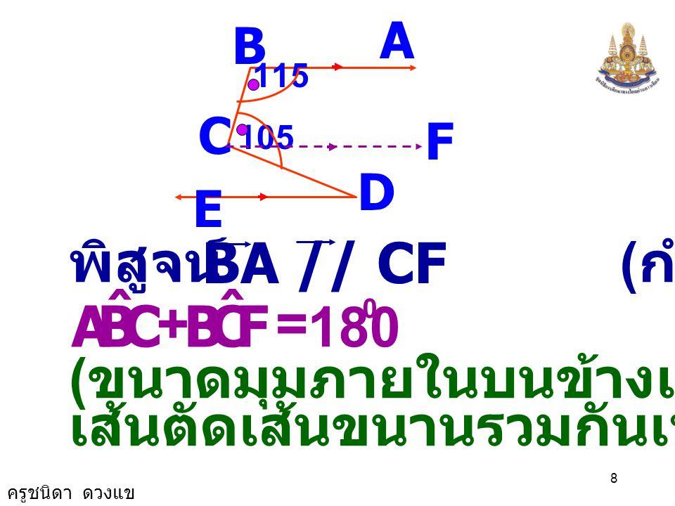 ครูชนิดา ดวงแข 8 ( ขนาดมุมภายในบนข้างเดียวกันของ เส้นตัดเส้นขนานรวมกันเท่ากับ 180 ) AB C D E 115 105 F CBA ˆ FCB ˆ += 180 0 พิสูจน์ ( กำหนดให้ ) BA // CF