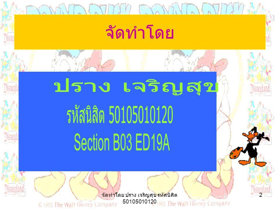 จัดทำโดย ปราง เจริญสุข รหัสนิสิต 50105010120 1 Software