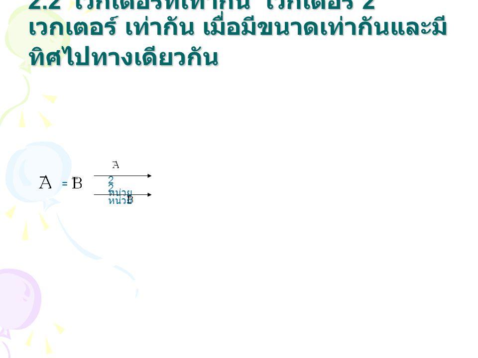 2.3 เวกเตอร์ตรงข้ามกัน เวกเตอร์ 2 เวกเตอร์ ตรงข้ามกัน เมื่อมีขนาดเท่ากัน แต่มีทิศทางตรง ข้ามกัน 2 หน่วย = - - 2 หน่วย ตรงข้าม กับ