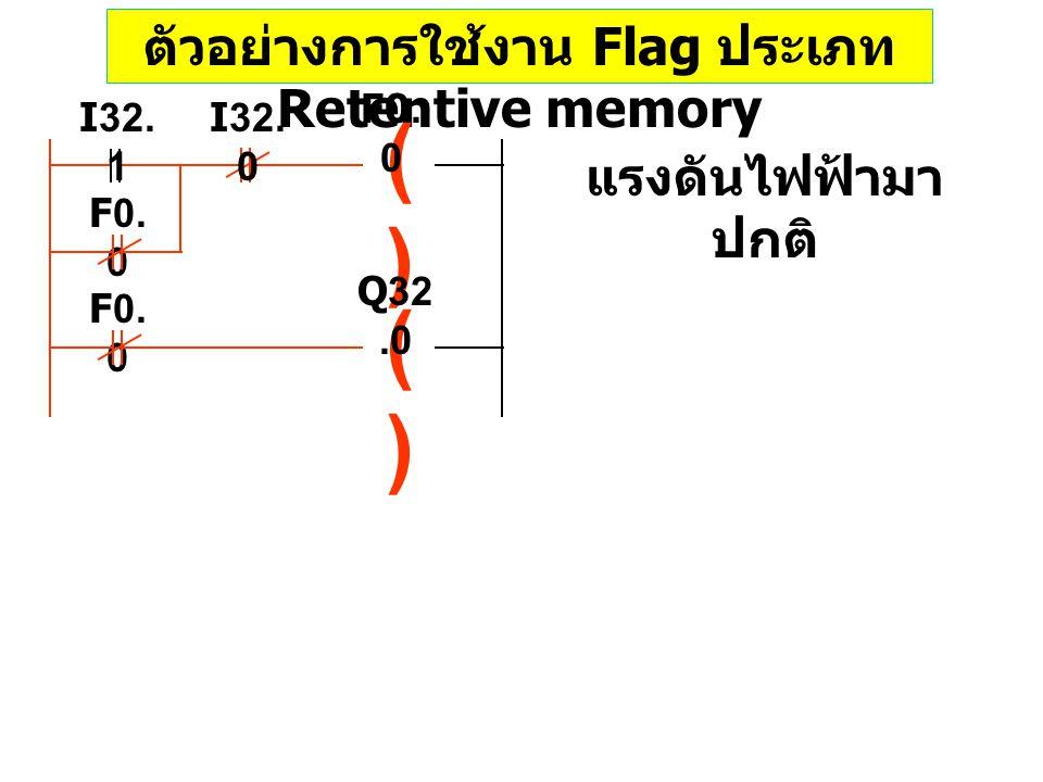 ตัวอย่างการใช้งาน Flag ประเภท Retentive memory ()() I32. 0 I32. 1 F0. 0 ()() Q32.0 แรงดันไฟฟ้ามา ปกติ
