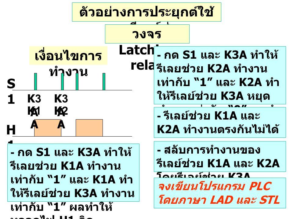 """ตัวอย่างการประยุกต์ใช้ งานรีเลย์ช่วย วงจร Latching relay เงื่อนไขการ ทำงาน S1S1 H1H1 - กด S1 และ K3A ทำให้ รีเลยช่วย K1A ทำงาน เท่ากับ """"1"""" และ K1A ทำ"""