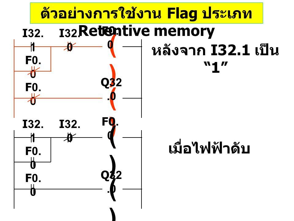 ตารางกำหนดสถานะและตำแหน่ง อินพุท / เอ้าท์พุท รีเลย์ช่วย K1A = F64.0 รีเลย์ช่วย K2A = F64.1 ตัวแปร อินพุท สัญลัก ษณ์ สถานะ ทางตรรก ตำแหน่ง อินพุท สวิตช์กด S1 กด S1 = 1 I32.0 ตัวแปร เอ้าท์พุท สัญลัก ษณ์ สถานะ ทางตรรก ตำแหน่ง เอ้าท์พุท คอนแทค เตอร์ K3 ทำงาน K3 = 1 Q32.0