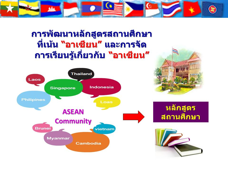 """การพัฒนาหลักสูตรสถานศึกษา ที่เน้น """"อาเซียน"""" และการจัด การเรียนรู้เกี่ยวกับ """"อาเซียน"""" ASEAN Community หลักสูตร สถานศึกษา"""