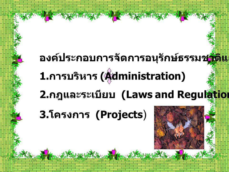 7 7 1) การบริหาร : การจัดการหรือการบริหารงานตาม แผนการดำเนินงาน หรือนโยบายที่ดีของ หน่วยงานที่มีหน้าที่รับผิดชอบและการร่วมมือ ประสานงานกับหน่วยงานที่เกี่ยวข้อง ประกอบด้วย 1.1) นโยบายและแผนการพัฒนาการ เศรษฐกิจและสังคมแห่งชาติ 1.2) หน้าที่ขององค์กรบริหารระดับต่าง ๆ 1.3) การรวบรวมปัญหาและสาเหตุที่ แท้จริงการทำลายทรัพยากรธรรมชาติ 1.4) สภาพการใช้ที่ดิน หรือสภาพการถือ ครองที่ดิน
