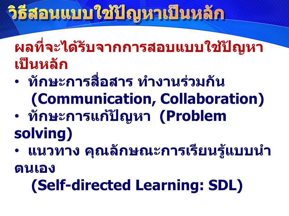 ผลที่จะได้รับจากการสอบแบบใช้ปัญหา เป็นหลัก ทักษะการสื่อสาร ทำงานร่วมกัน (Communication, Collaboration) ทักษะการแก้ปัญหา (Problem solving) แนวทาง คุณลั