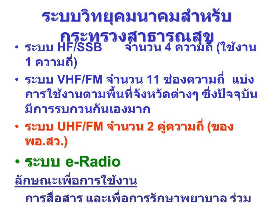 ระบบวิทยุคมนาคมสำหรับ กระทรวงสาธารณสุข ระบบ HF/SSB จำนวน 4 ความถี่ ( ใช้งาน 1 ความถี่ ) ระบบ VHF/FM จำนวน 11 ช่องความถี่ แบ่ง การใช้งานตามพื้นที่จังหว