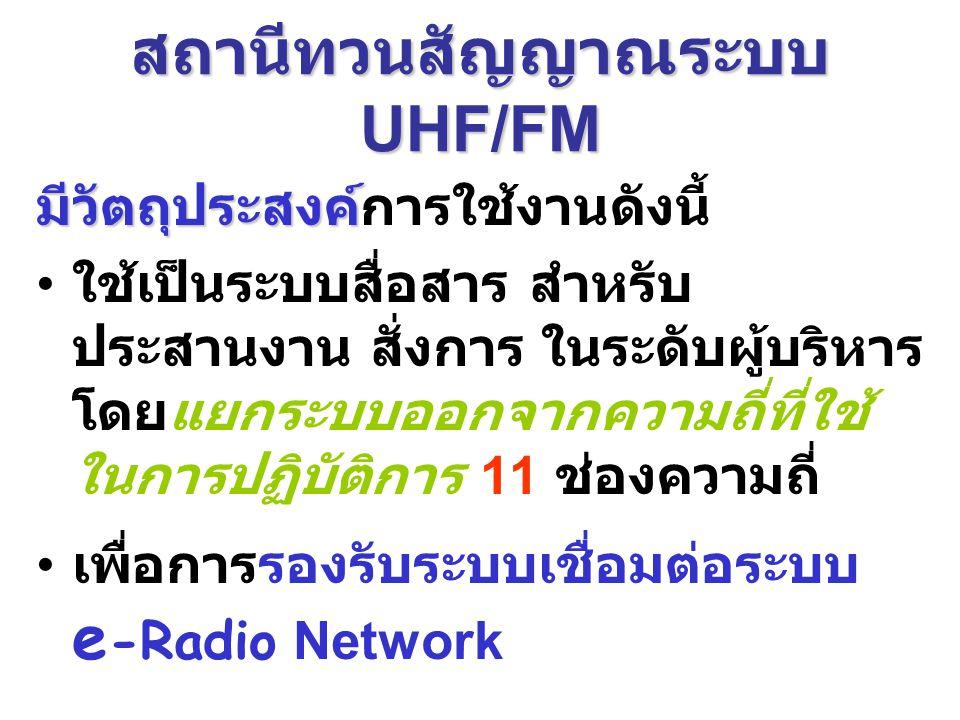 สถานีทวนสัญญาณระบบ UHF/FM มีวัตถุประสงค์ มีวัตถุประสงค์การใช้งานดังนี้ ใช้เป็นระบบสื่อสาร สำหรับ ประสานงาน สั่งการ ในระดับผู้บริหาร โดยแยกระบบออกจากคว