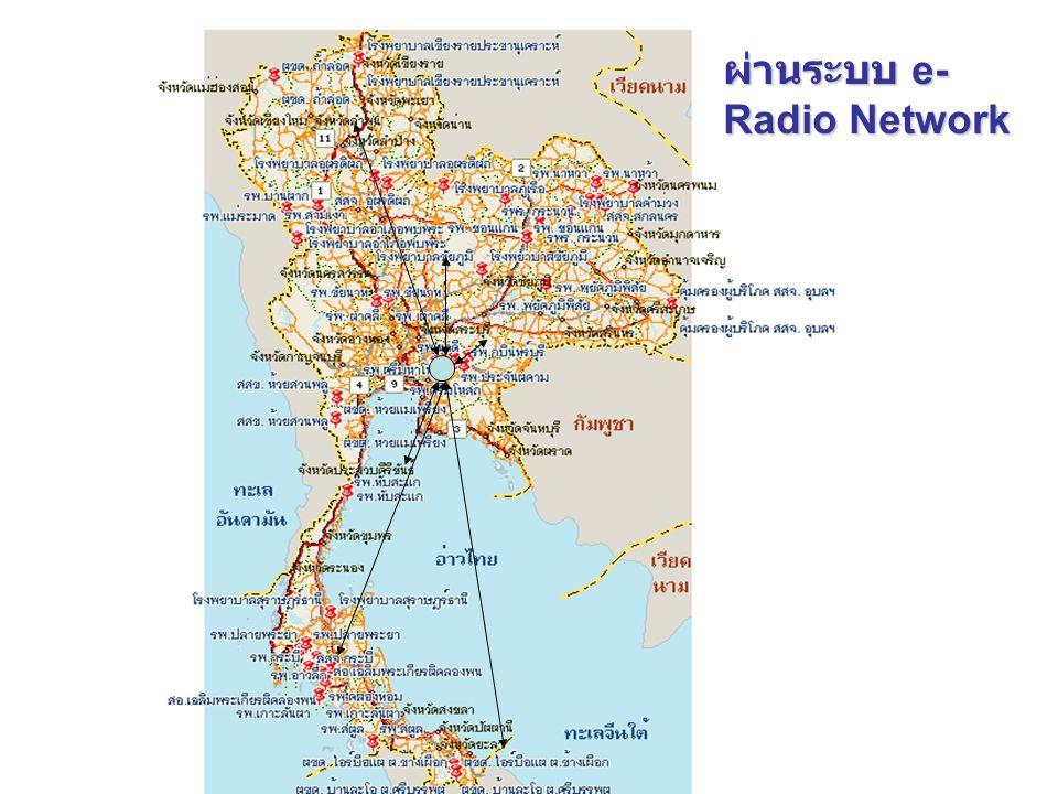 ผ่านระบบ e- Radio Network