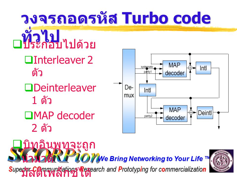 We Bring Networking to Your Life ™ S uperior CO mmunications R esearch and P rototyp i ng for c o mmercializatio n วงจรถอดรหัส Turbo code ทั่วไป Intl