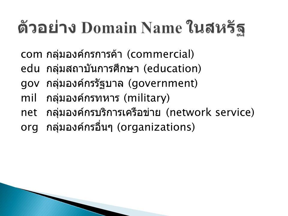 com กลุ่มองค์กรการค้า (commercial) edu กลุ่มสถาบันการศึกษา (education) gov กลุ่มองค์กรรัฐบาล (government) mil กลุ่มองค์กรทหาร (military) net กลุ่มองค์กรบริการเครือข่าย (network service) org กลุ่มองค์กรอื่นๆ (organizations)