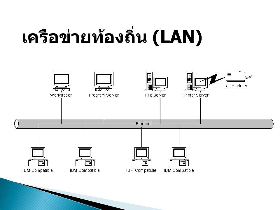 เครือข่ายท้องถิ่น (LAN)