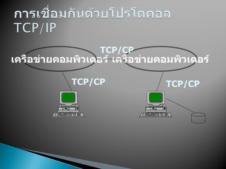 เครือข่ายคอมพิวเตอร์ TCP/CP