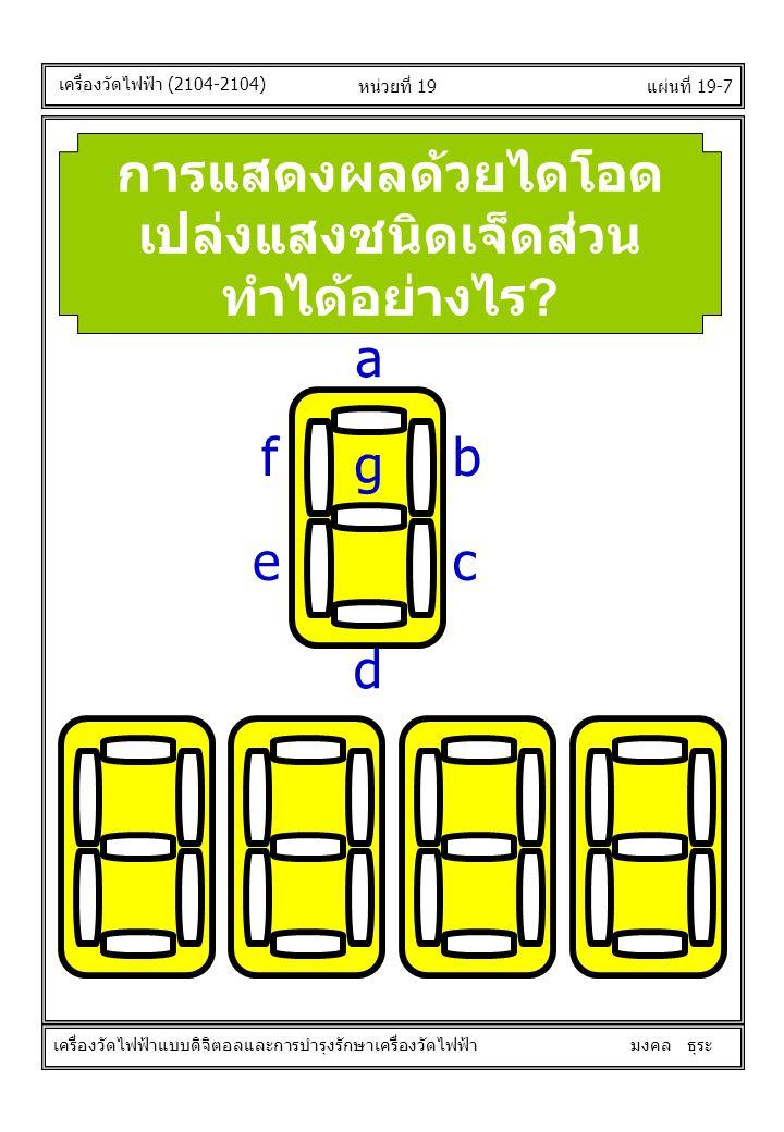 แผ่นที่ 19-7หน่วยที่ 19 c a b d e f g การแสดงผลด้วยไดโอด เปล่งแสงชนิดเจ็ดส่วน ทำได้อย่างไร ? เครื่องวัดไฟฟ้า (2104-2104) เครื่องวัดไฟฟ้าแบบดิจิตอลและก