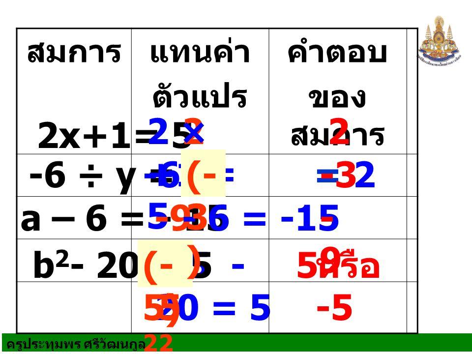 ครูประทุมพร ศรีวัฒนกูล 25 - 20 = 5 สมการแทนค่า ตัวแปร คำตอบ ของ สมการ 2x+1= 5 -6 ÷ y = 2 a – 6 = - 15 b 2 - 20 = 5 22 × +1 = 5 3-6 ÷ = 2 -9- 6 = -15 5 2 (- 5) 2 2 -3 - 9 5 หรือ -5 (- 3 )