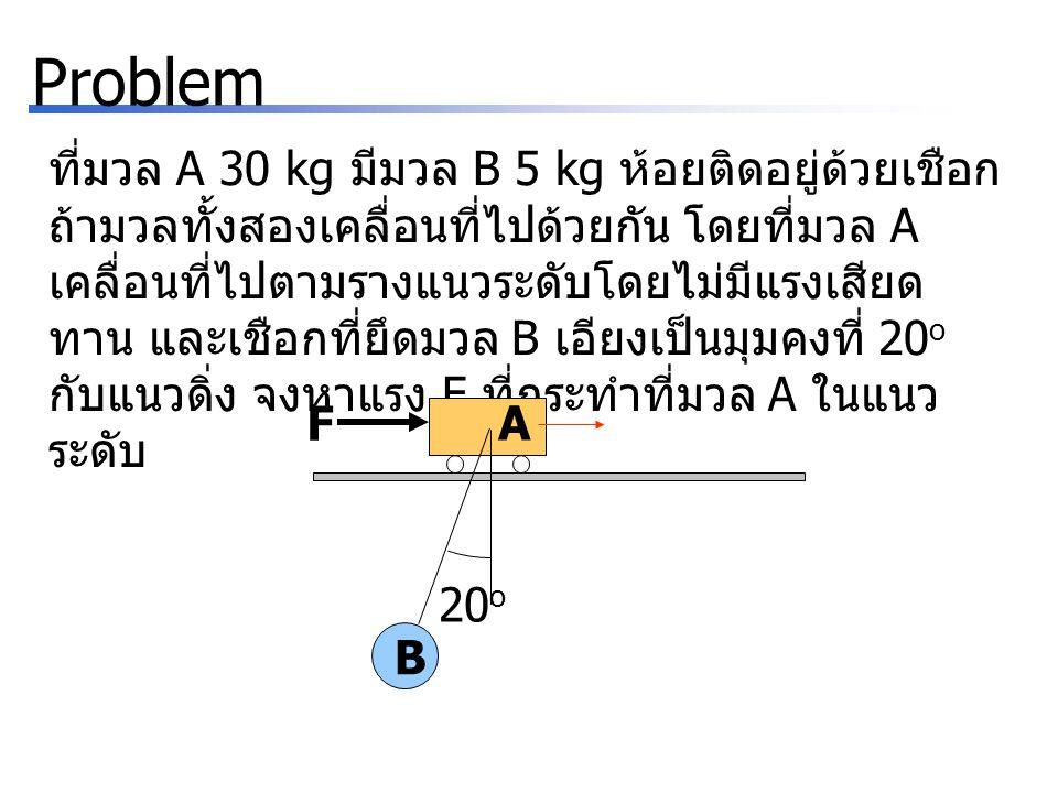 Problem ที่มวล A 30 kg มีมวล B 5 kg ห้อยติดอยู่ด้วยเชือก ถ้ามวลทั้งสองเคลื่อนที่ไปด้วยกัน โดยที่มวล A เคลื่อนที่ไปตามรางแนวระดับโดยไม่มีแรงเสียด ทาน แ