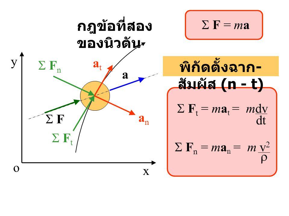 x y o  F a anan atat  F t  F n พิกัดตั้งฉาก - สัมผัส (n - t)  F t = ma t = mdv dt  F n = ma n = m v 2  กฎข้อที่สอง ของนิวตัน  F = ma