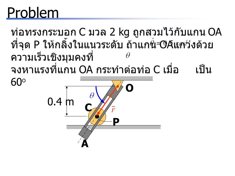 Problem ท่อทรงกระบอก C มวล 2 kg ถูกสวมไว้กับแกน OA ที่จุด P ให้กลิ้งในแนวระดับ ถ้าแกน OA แกว่งด้วย ความเร็วเชิงมุมคงที่ จงหาแรงที่แกน OA กระทำต่อท่อ C