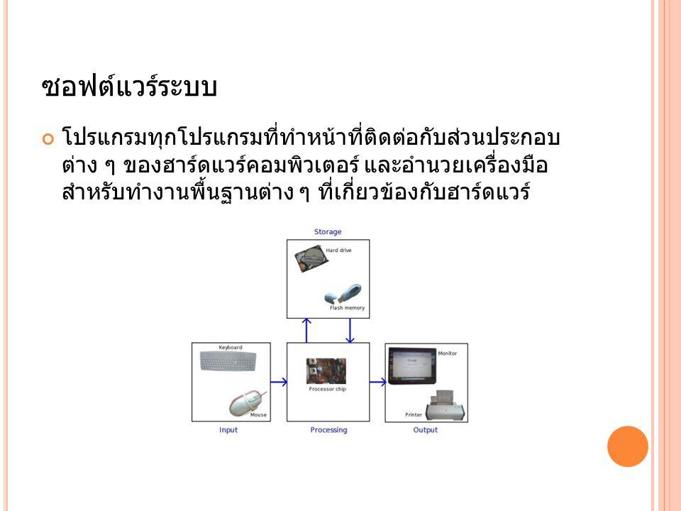 ซอฟต์แวร์ระบบ โปรแกรมทุกโปรแกรมที่ทำหน้าที่ติดต่อกับส่วนประกอบ ต่าง ๆ ของฮาร์ดแวร์คอมพิวเตอร์ และอำนวยเครื่องมือ สำหรับทำงานพื้นฐานต่าง ๆ ที่เกี่ยวข้อ