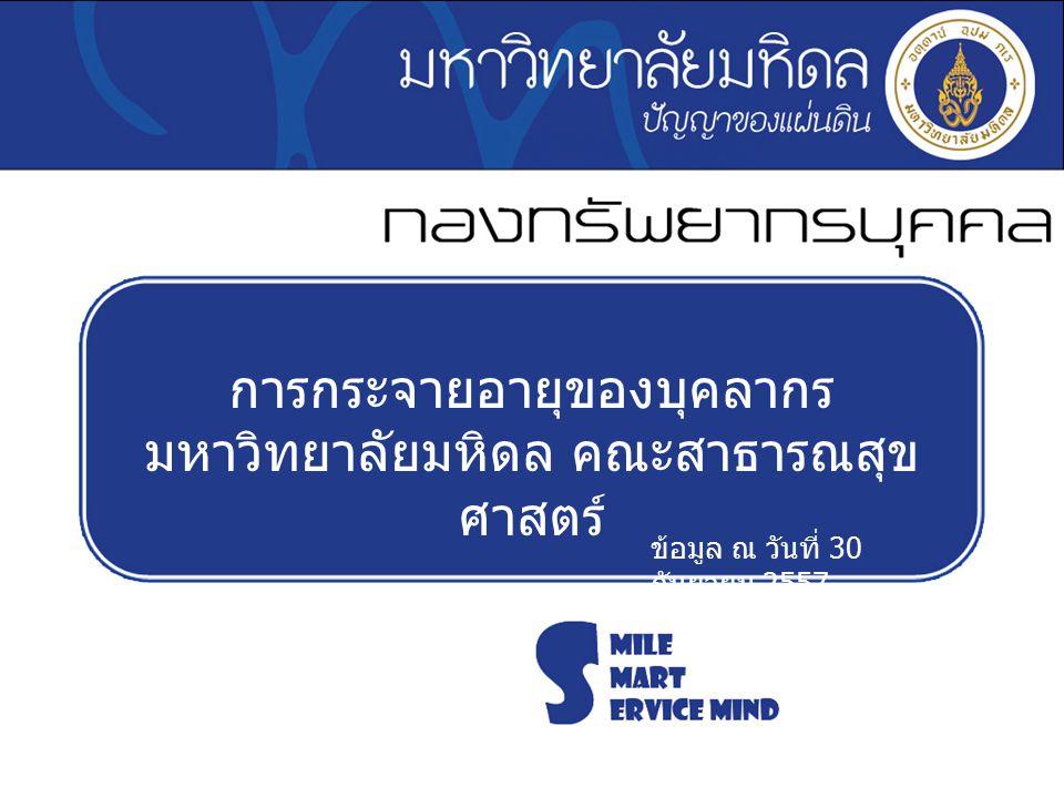 การกระจายอายุของบุคลากร มหาวิทยาลัยมหิดล คณะสาธารณสุข ศาสตร์ ข้อมูล ณ วันที่ 30 กันยายน 2557