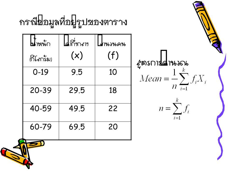 กรณีข้อมูลที่อยู่รูปของตาราง สูตรการคำนวณ น้ำหนัก (กิโลกรัม) ค่ากึ่งกลาง (x) จำนวนคน (f) 0-199.510 20-3929.518 40-5949.522 60-7969.520