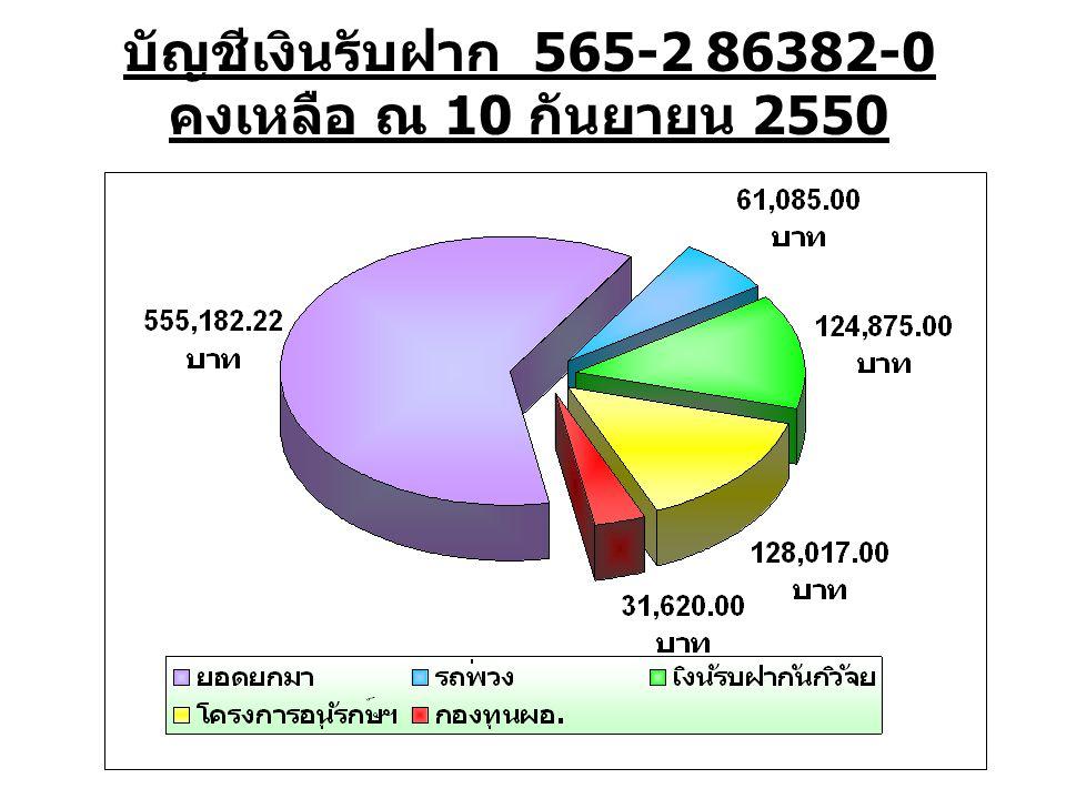 บัญชีเงินรับฝาก 565-2 86382-0 คงเหลือ ณ 10 กันยายน 2550