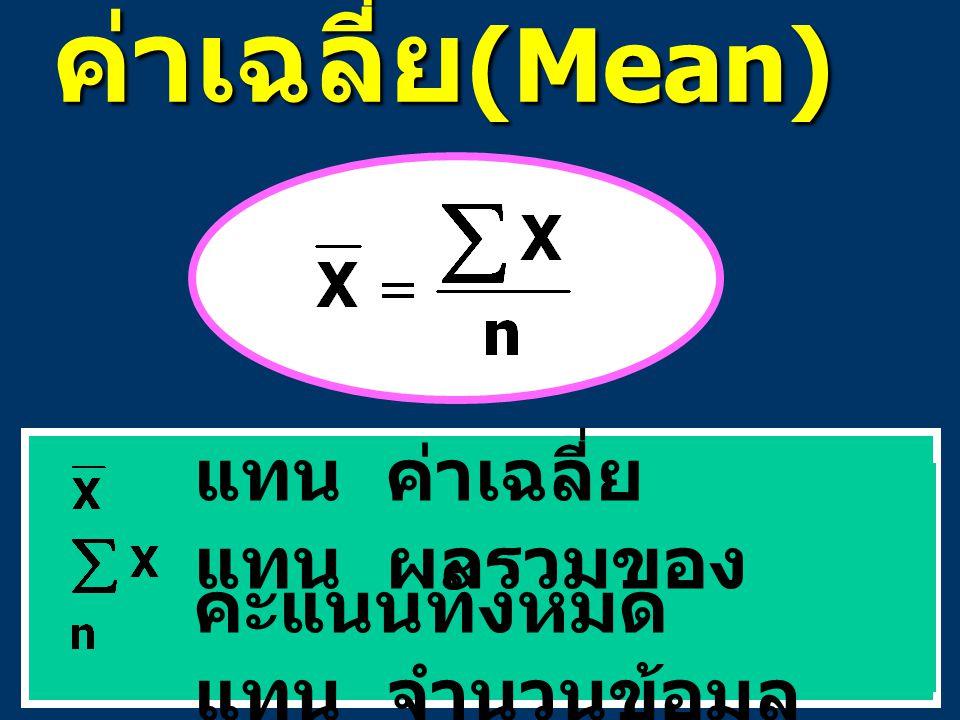 ค่าเฉลี่ย (Mean) ค่าเฉลี่ย (Mean) แทนค่าเฉลี่ย แทนผลรวมของ คะแนนทั้งหมด แทนจำนวนข้อมูล