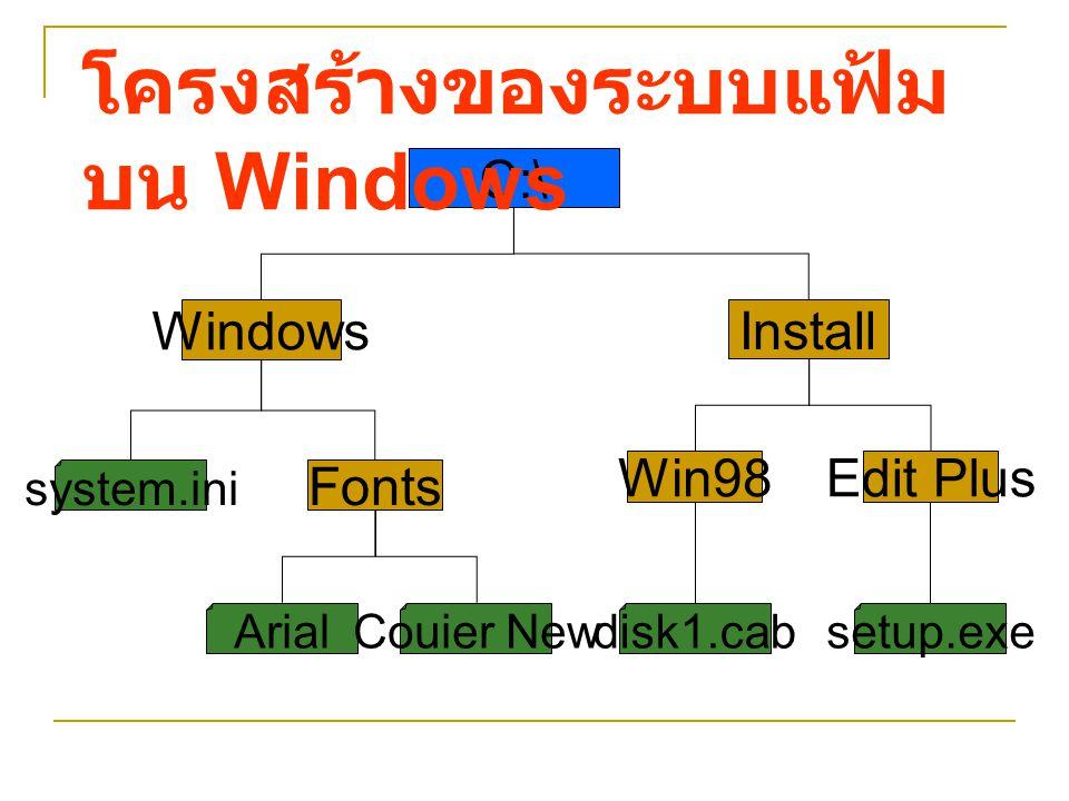 / usr etc lib httpdrc.d โครงสร้างของระบบแฟ้ม บน Unix pinecrt1.ohttpd.confrc.inet1 bin picolibrt.arc.inet2