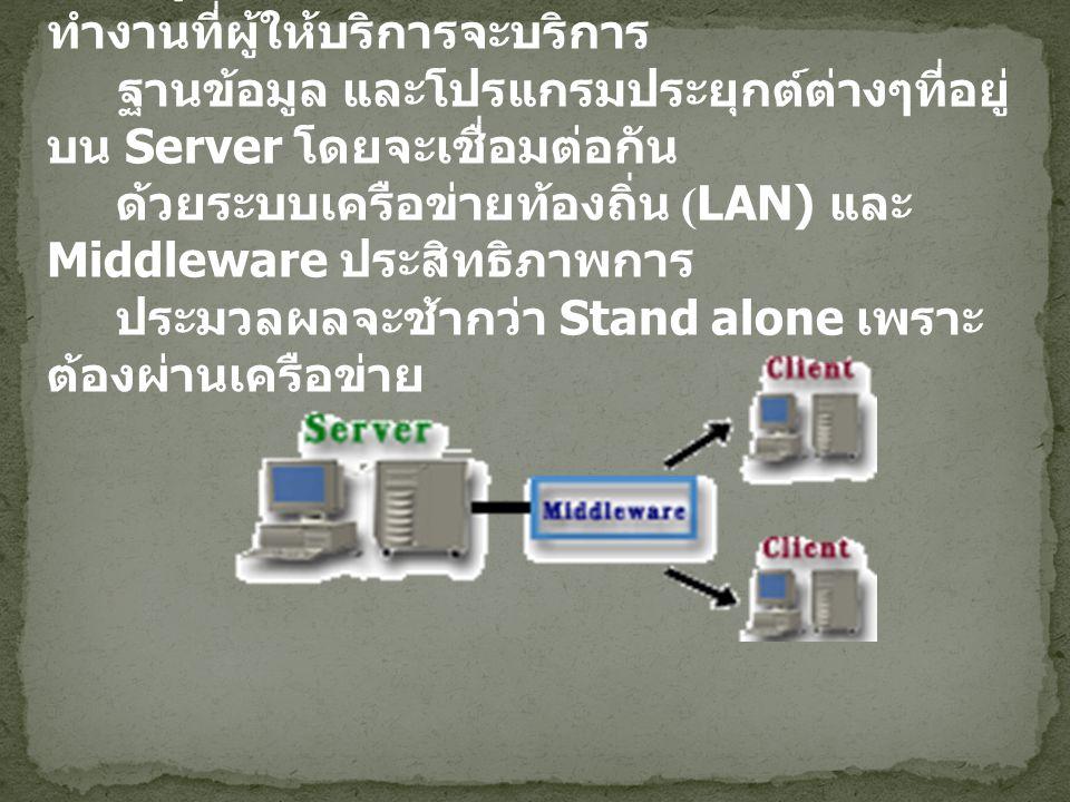 2. Department Client/Server เป็นการ ทำงานที่ผู้ให้บริการจะบริการ ฐานข้อมูล และโปรแกรมประยุกต์ต่างๆที่อยู่ บน Server โดยจะเชื่อมต่อกัน ด้วยระบบเครือข่า